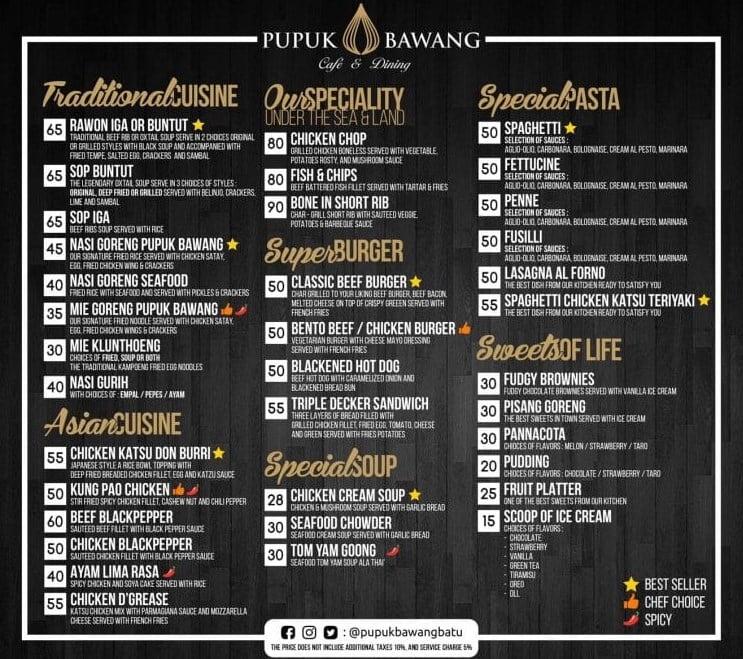 Daftar Menu Cafe Pupuk Bawang